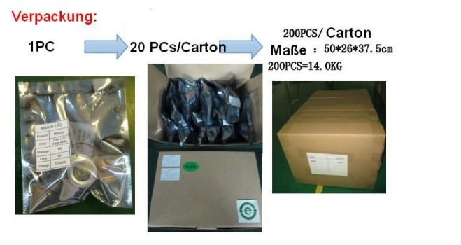 3w-led-Module-AC-DC-12volt-IP65-Verpackung-1